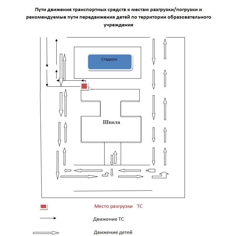 План-схема охраны образовательного учреждения образец